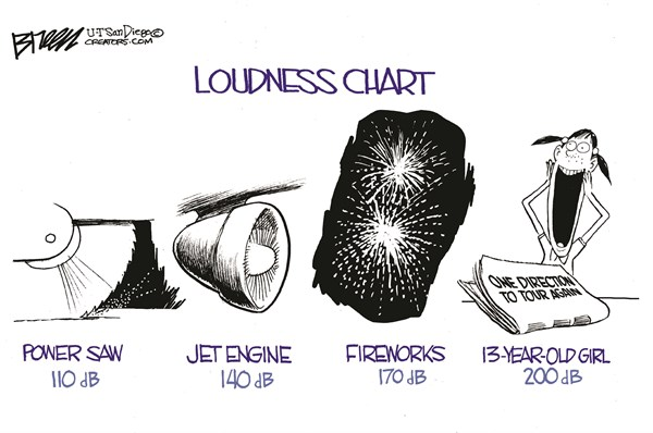 Loudness Chart © Steve Breen,The San Diego Union Tribune,loud,chart,girls,scream,one direction,fireworks