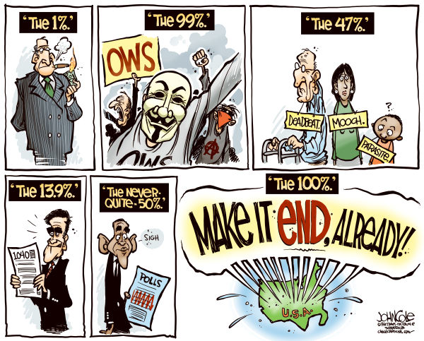 John Cole - The Scranton Times-Tribune - the 100 Percent COLOR - English - 47 percent, 1 percent, 99 percent, romney, obama, taxes, polls, wall street, occupy wall street, ows,