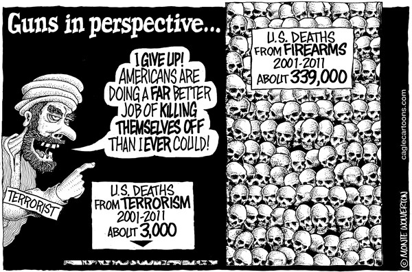 Wolverton - Cagle Cartoons - Guns in Perspective - English - NRA, Terrorism, Gun Deaths, Gun Control, Gun Laws, Firearms