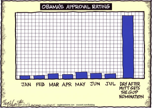 104632 600 Obamas Approval Rating cartoons