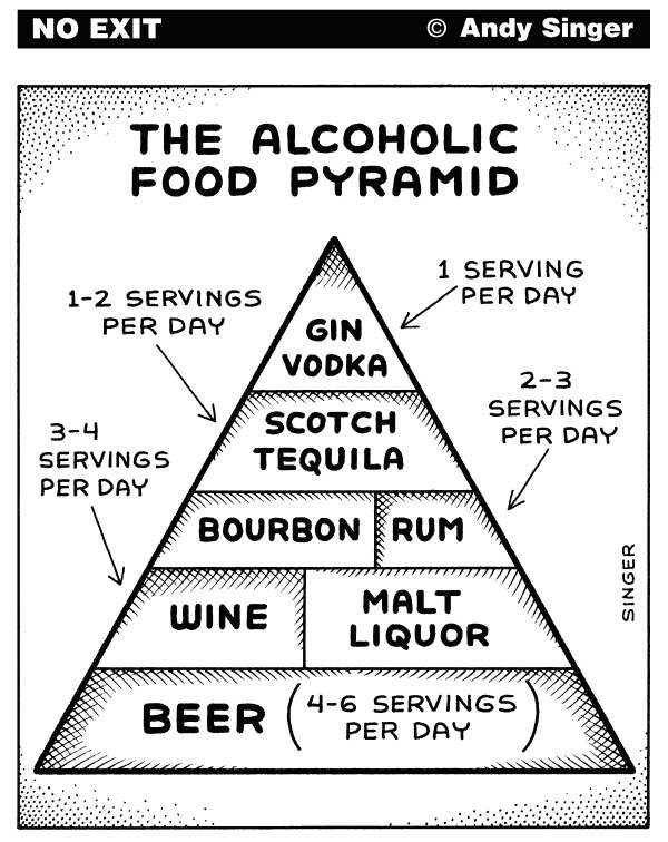 Andy Singer - Politicalcartoons.com - The Alcoholic Food Pyramid - English - alcohol,alcohols,alcoholic,alcoholics,drink,drinks,drinker,drinkers,drunk,drunks,wino,winos,booze,boozers,beer,beers,wine,wines,malt,liquor,liquors,scotch,rum,vodka,gin,tequila,bourbon,whiskey,food,foods,pyramid,pyramids,nutrition,nutritional