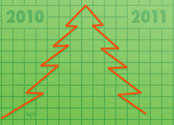 Hajo de Reijger - The Netherlands - Christmas - English - Christmas, spending, graph, index, 2010, 2011, new year, economic downfall, economy